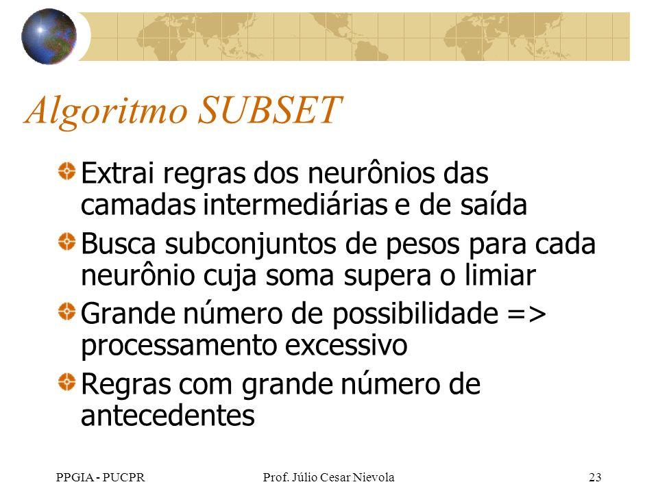 PPGIA - PUCPRProf. Júlio Cesar Nievola23 Algoritmo SUBSET Extrai regras dos neurônios das camadas intermediárias e de saída Busca subconjuntos de peso