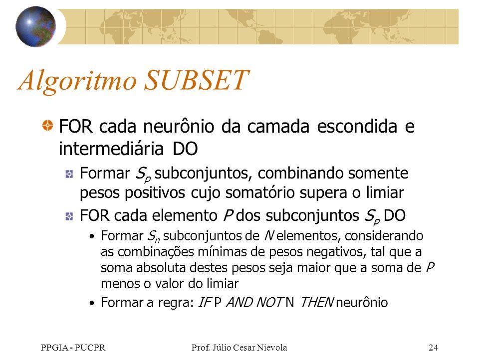 PPGIA - PUCPRProf. Júlio Cesar Nievola24 Algoritmo SUBSET FOR cada neurônio da camada escondida e intermediária DO Formar S p subconjuntos, combinando