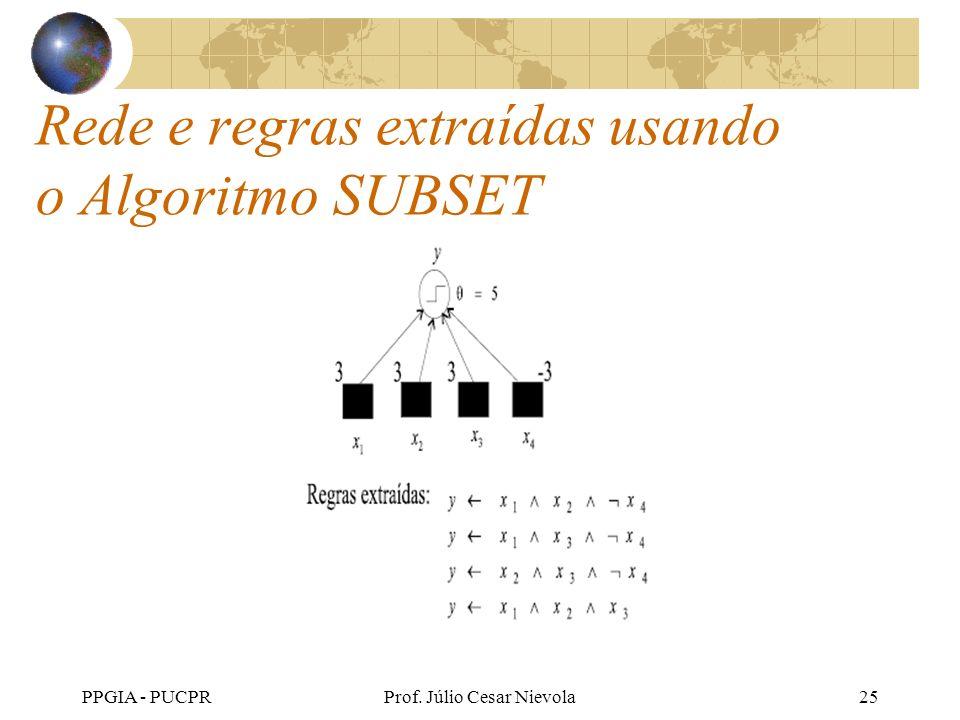 PPGIA - PUCPRProf. Júlio Cesar Nievola25 Rede e regras extraídas usando o Algoritmo SUBSET