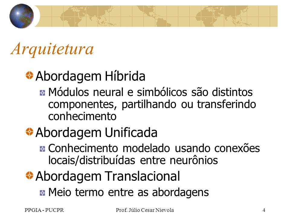 PPGIA - PUCPRProf. Júlio Cesar Nievola4 Arquitetura Abordagem Híbrida Módulos neural e simbólicos são distintos componentes, partilhando ou transferin