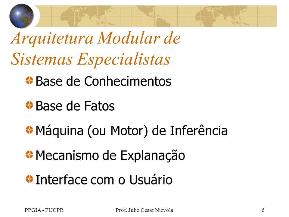 PPGIA - PUCPRProf. Júlio Cesar Nievola6 Arquitetura Modular de Sistemas Especialistas Base de Conhecimentos Base de Fatos Máquina (ou Motor) de Inferê