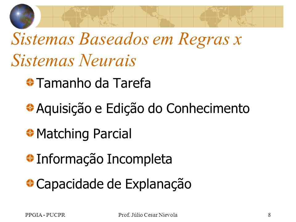 PPGIA - PUCPRProf. Júlio Cesar Nievola8 Sistemas Baseados em Regras x Sistemas Neurais Tamanho da Tarefa Aquisição e Edição do Conhecimento Matching P