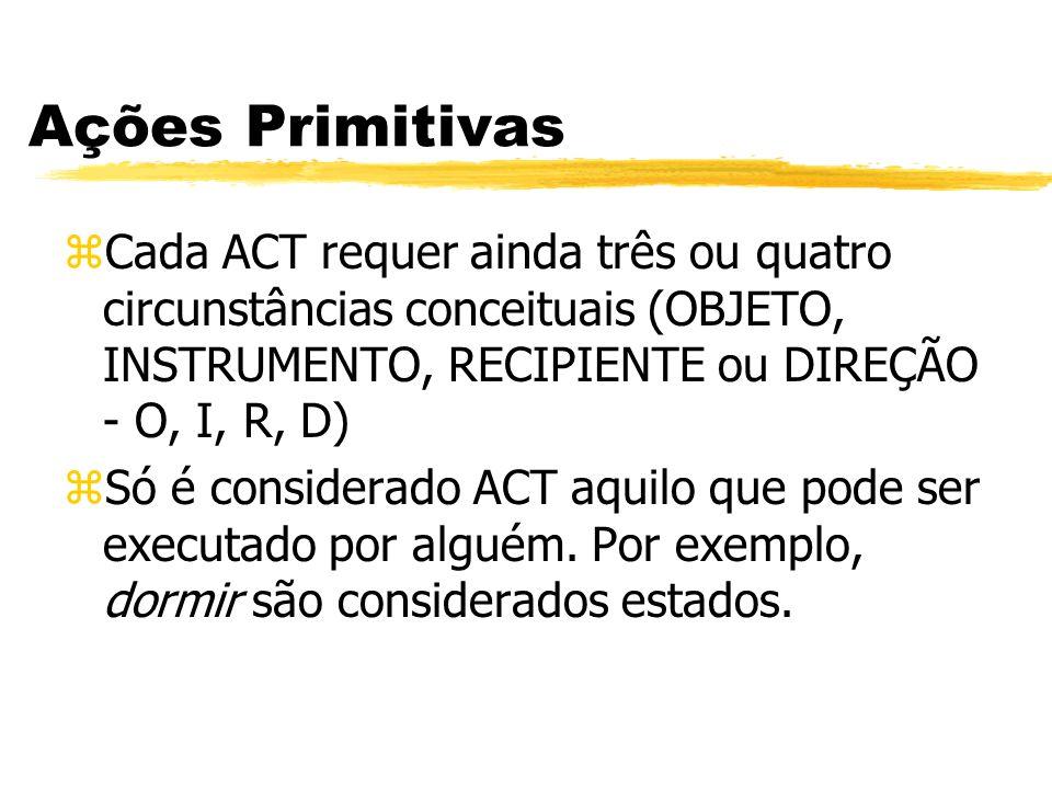Ações Primitivas zCada ACT requer ainda três ou quatro circunstâncias conceituais (OBJETO, INSTRUMENTO, RECIPIENTE ou DIREÇÃO - O, I, R, D) zSó é cons