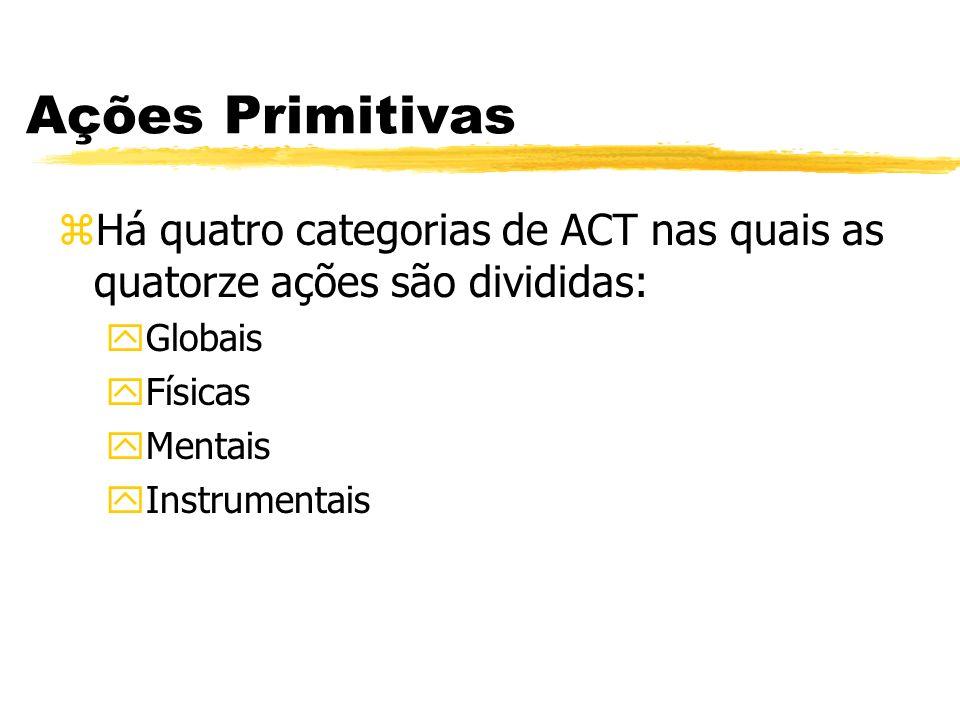 Ações Primitivas zHá quatro categorias de ACT nas quais as quatorze ações são divididas: yGlobais yFísicas yMentais yInstrumentais
