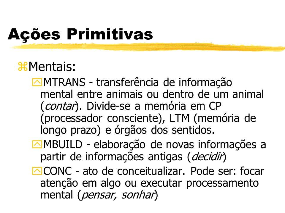 Ações Primitivas zMentais: yMTRANS - transferência de informação mental entre animais ou dentro de um animal (contar). Divide-se a memória em CP (proc