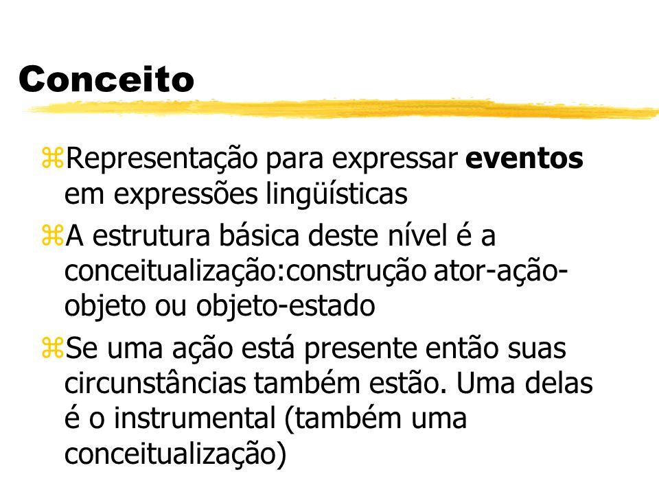 Conceito zRepresentação para expressar eventos em expressões lingüísticas zA estrutura básica deste nível é a conceitualização:construção ator-ação- o