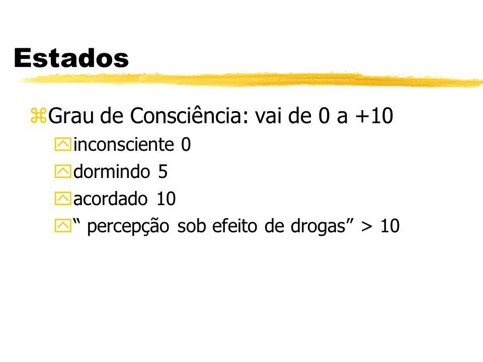 Estados zGrau de Consciência: vai de 0 a +10 yinconsciente 0 ydormindo 5 yacordado 10 y percepção sob efeito de drogas > 10