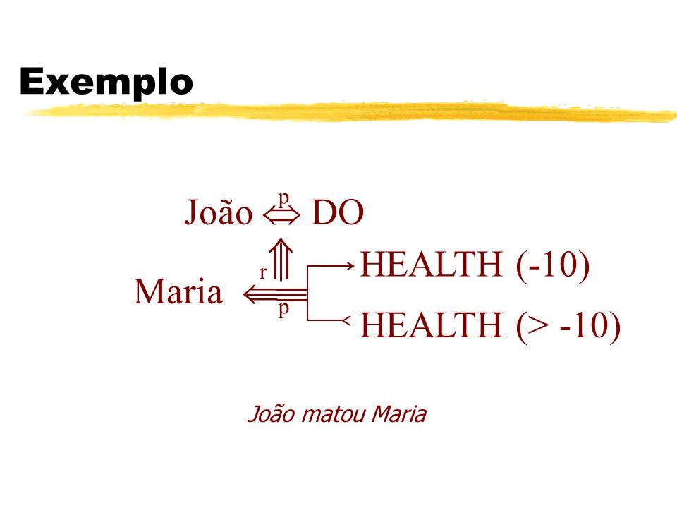 Exemplo João matou Maria João DO Maria HEALTH (-10) HEALTH (> -10) r p p