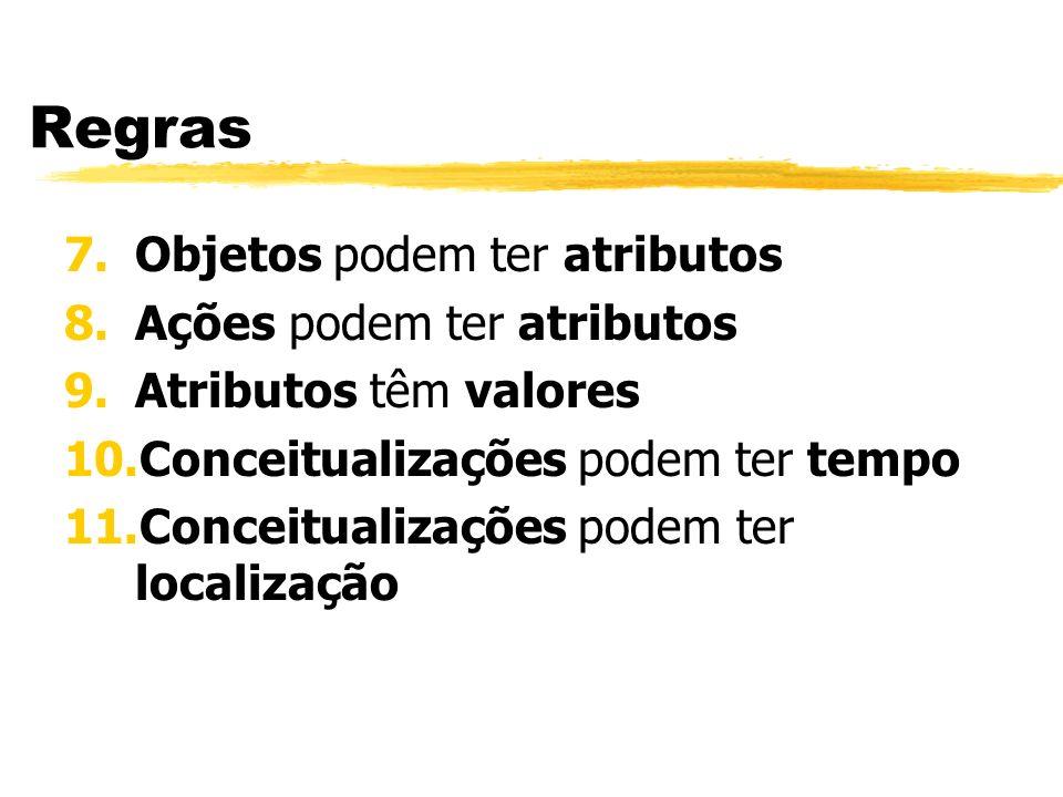 Regras 7.Objetos podem ter atributos 8.Ações podem ter atributos 9.Atributos têm valores 10.Conceitualizações podem ter tempo 11.Conceitualizações pod