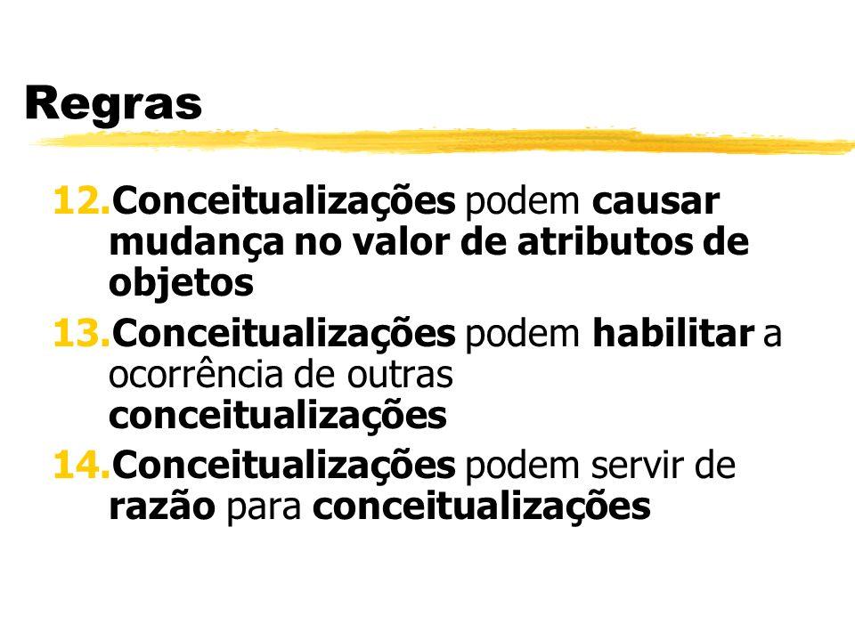 Regras 12.Conceitualizações podem causar mudança no valor de atributos de objetos 13.Conceitualizações podem habilitar a ocorrência de outras conceitu