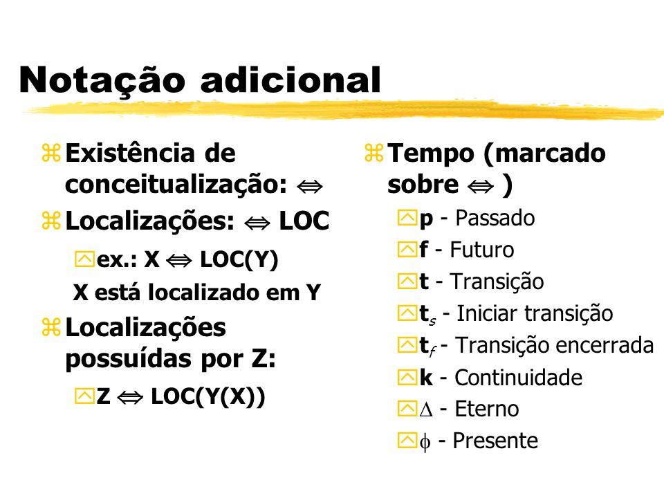 Notação adicional zExistência de conceitualização: zLocalizações: LOC yex.: X LOC(Y) X está localizado em Y zLocalizações possuídas por Z: yZ LOC(Y(X)