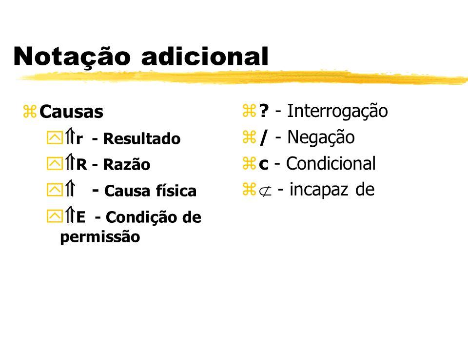 Notação adicional zCausas y r - Resultado y R - Razão y - Causa física y E - Condição de permissão z ? - Interrogação z / - Negação z c - Condicional