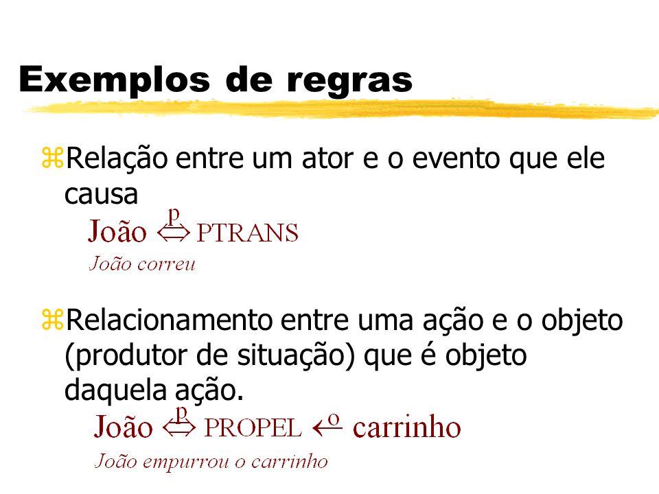 Exemplos de regras zRelação entre um ator e o evento que ele causa zRelacionamento entre uma ação e o objeto (produtor de situação) que é objeto daque