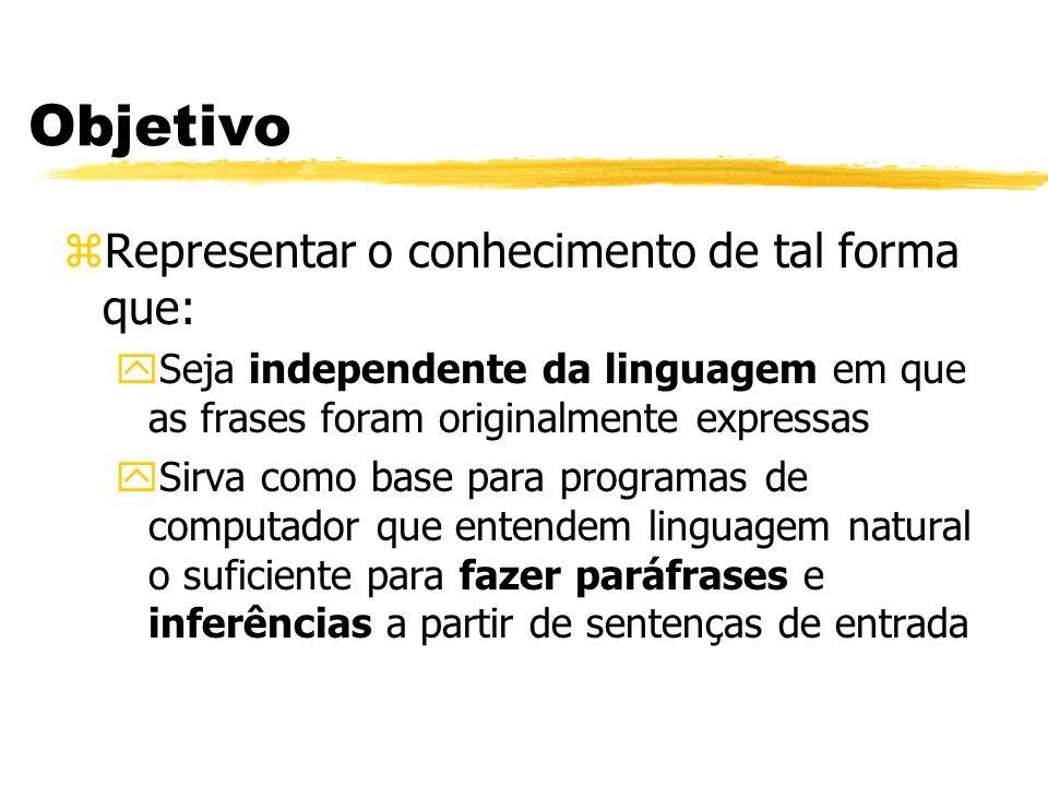 Objetivo zRepresentar o conhecimento de tal forma que: ySeja independente da linguagem em que as frases foram originalmente expressas ySirva como base