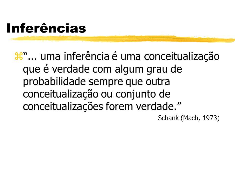 Inferências z... uma inferência é uma conceitualização que é verdade com algum grau de probabilidade sempre que outra conceitualização ou conjunto de