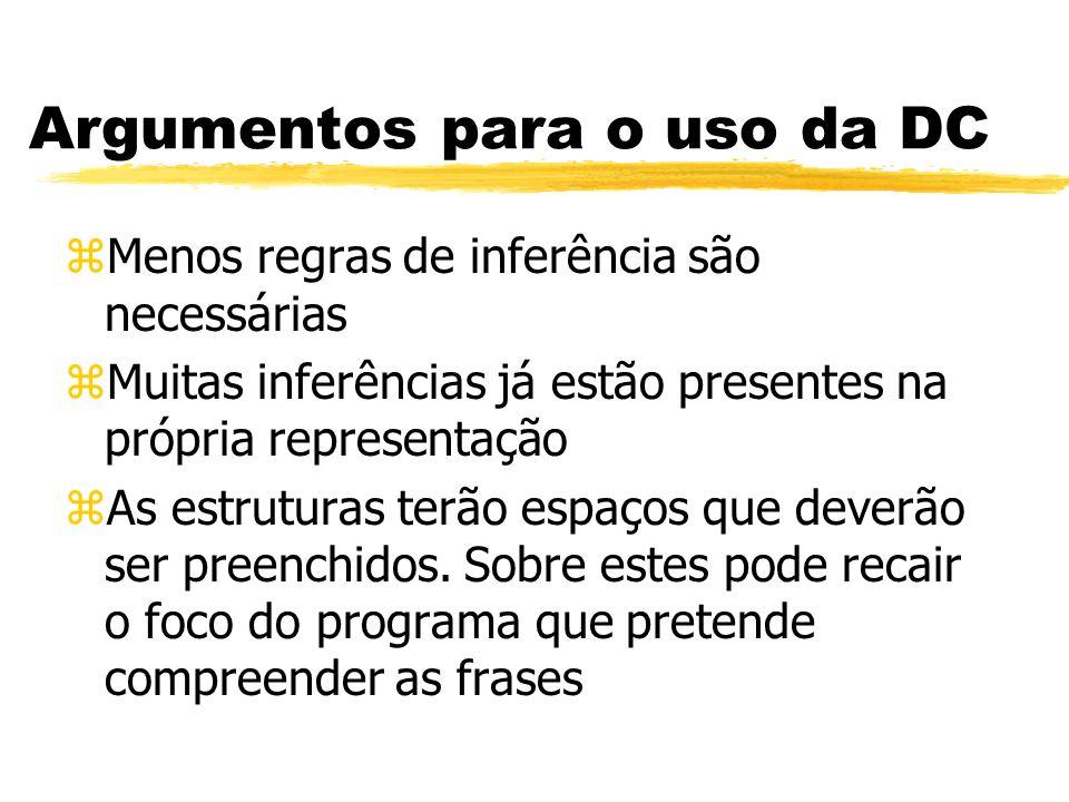 Argumentos para o uso da DC zMenos regras de inferência são necessárias zMuitas inferências já estão presentes na própria representação zAs estruturas