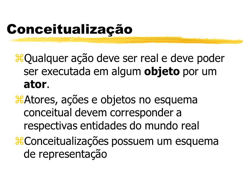 Conceitualização zQualquer ação deve ser real e deve poder ser executada em algum objeto por um ator. zAtores, ações e objetos no esquema conceitual d