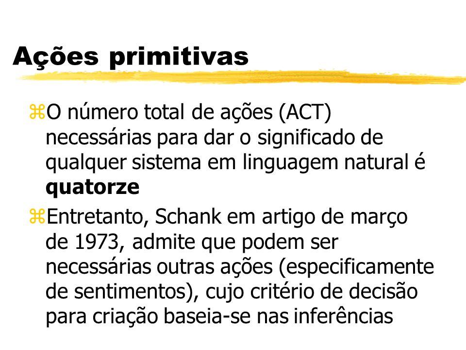 Ações Primitivas zCada ACT requer ainda três ou quatro circunstâncias conceituais (OBJETO, INSTRUMENTO, RECIPIENTE ou DIREÇÃO - O, I, R, D) zSó é considerado ACT aquilo que pode ser executado por alguém.