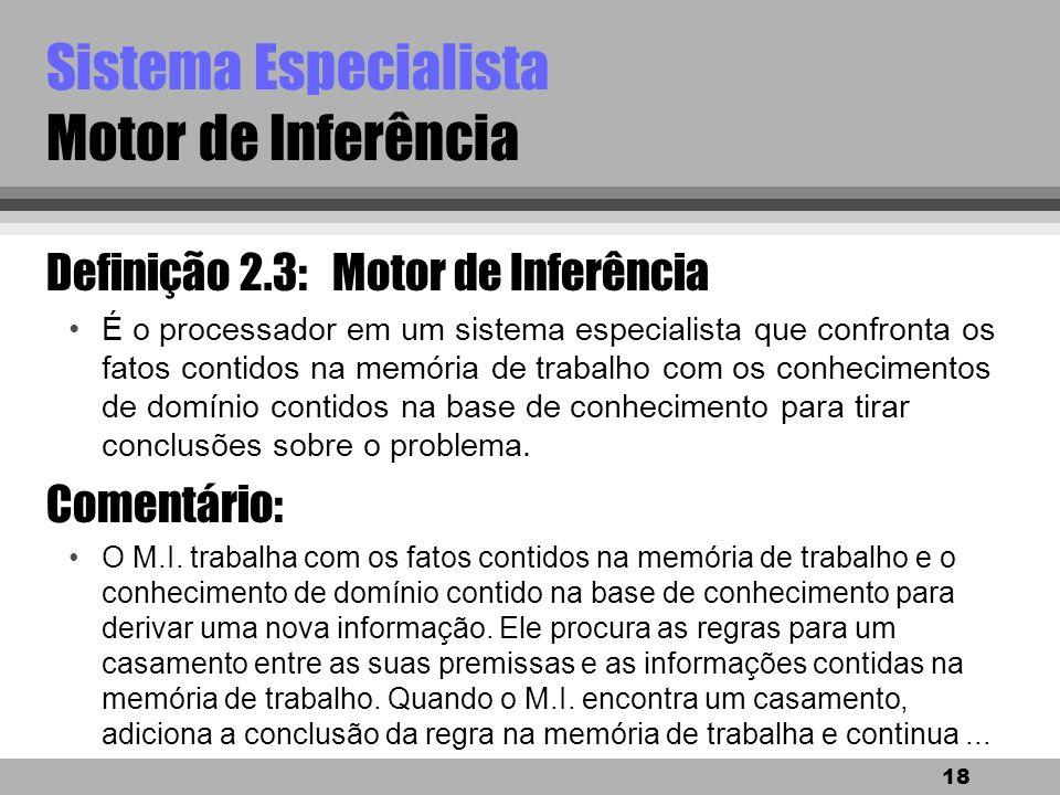 17 Sistema Especialista Memória de trabalho Definição 2.2: Memória de trabalho parte de um sistema especialista que contém os fatos do problema que sã