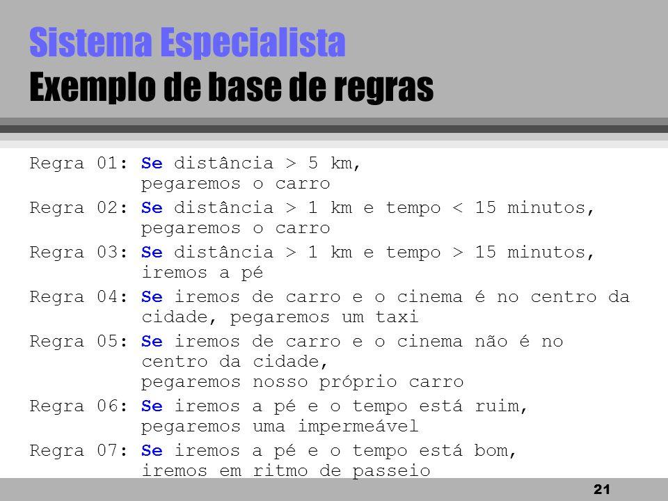 20 Sistema Especialista Exemplo de inferência Regra 01: Se A = SIM Então B = SIM & C = SIM Regra 02: Se B = SIM Então D = 5 Regra 03: Se C = SIM Então