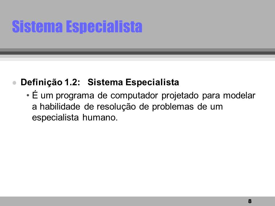 8 Sistema Especialista l Definição 1.2: Sistema Especialista É um programa de computador projetado para modelar a habilidade de resolução de problemas de um especialista humano.