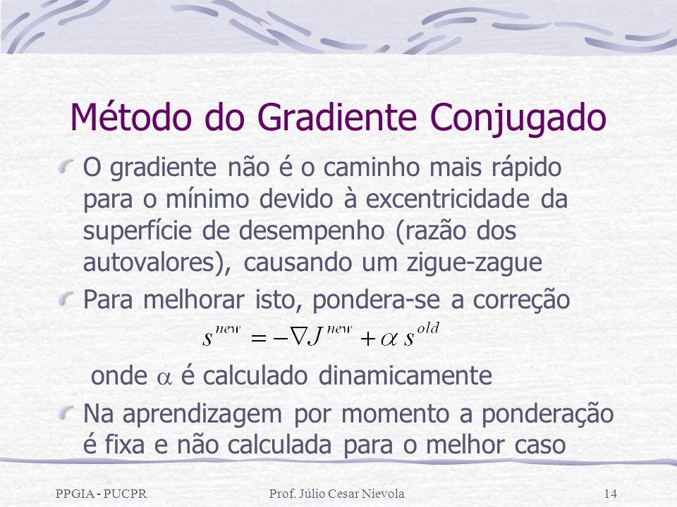 PPGIA - PUCPRProf. Júlio Cesar Nievola14 Método do Gradiente Conjugado O gradiente não é o caminho mais rápido para o mínimo devido à excentricidade d