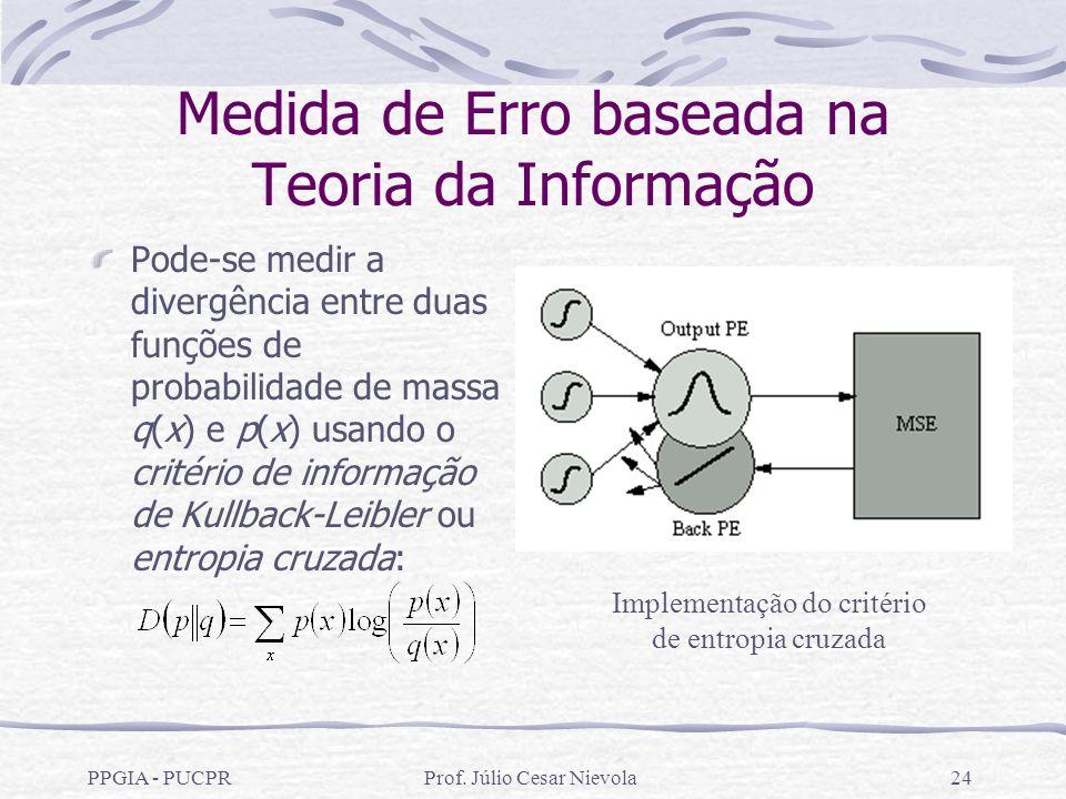 PPGIA - PUCPRProf. Júlio Cesar Nievola24 Medida de Erro baseada na Teoria da Informação Pode-se medir a divergência entre duas funções de probabilidad