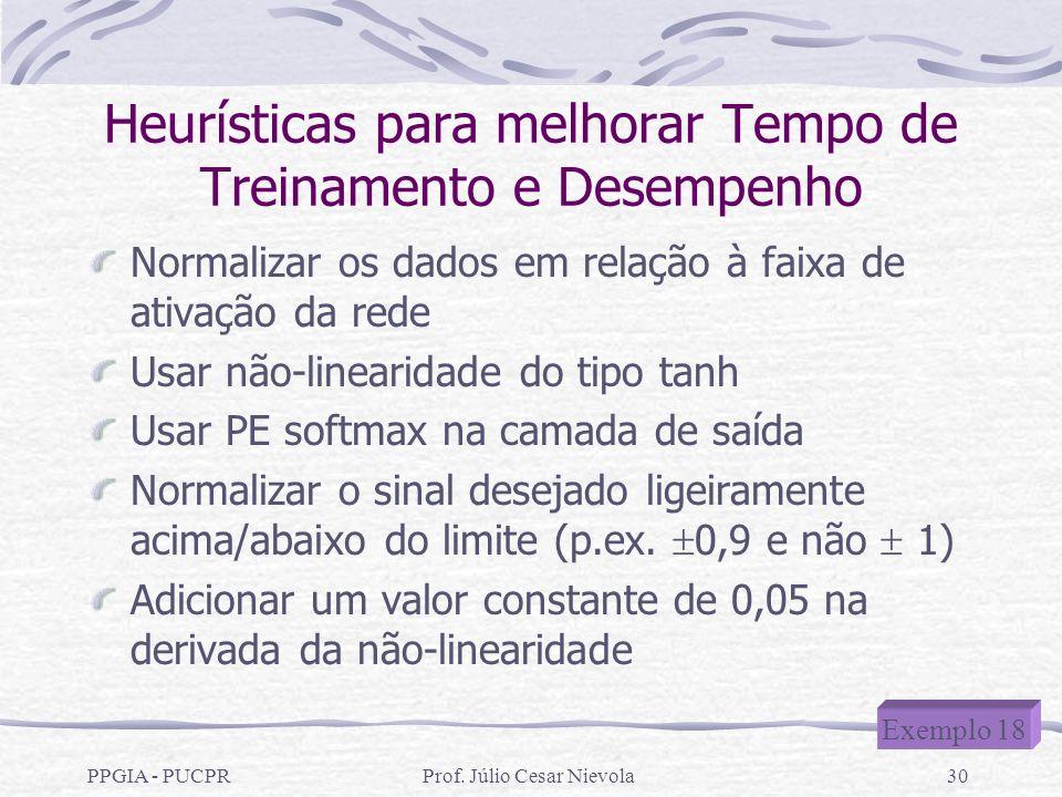 PPGIA - PUCPRProf. Júlio Cesar Nievola30 Heurísticas para melhorar Tempo de Treinamento e Desempenho Normalizar os dados em relação à faixa de ativaçã