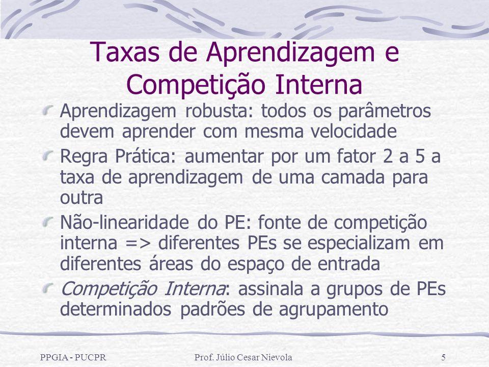 PPGIA - PUCPRProf. Júlio Cesar Nievola5 Taxas de Aprendizagem e Competição Interna Aprendizagem robusta: todos os parâmetros devem aprender com mesma