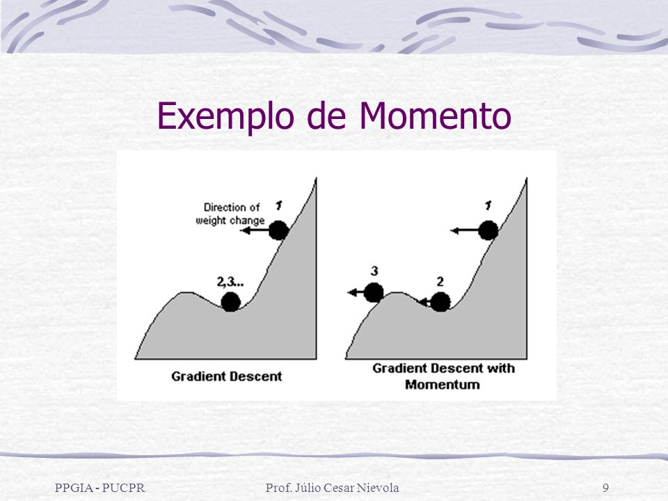 PPGIA - PUCPRProf. Júlio Cesar Nievola9 Exemplo de Momento