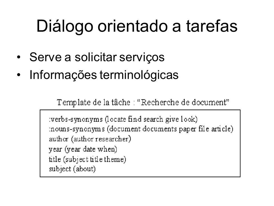 Serve a solicitar serviços Informações terminológicas