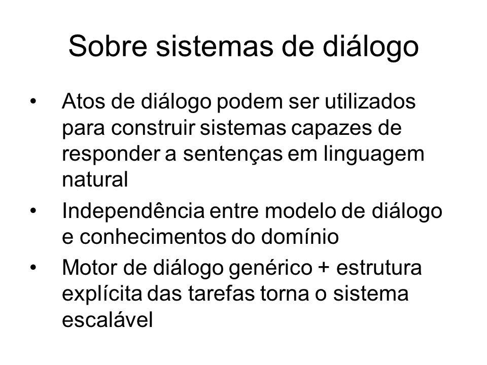 Sobre sistemas de diálogo Atos de diálogo podem ser utilizados para construir sistemas capazes de responder a sentenças em linguagem natural Independê