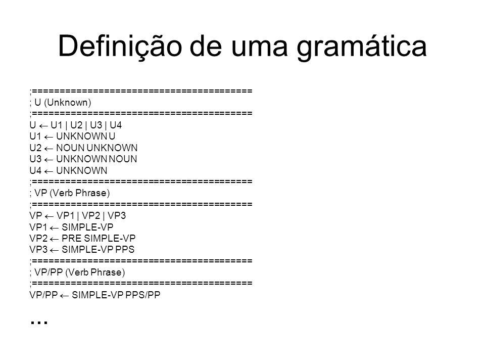 Definição de uma gramática ;======================================== ; U (Unknown) ;======================================== U U1 | U2 | U3 | U4 U1 UN