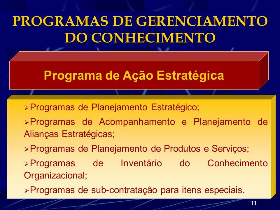 10 PROGRAMAS DE GERENCIAMENTO DO CONHECIMENTO Programa Construção Conhecimento Programas de Melhoramento do Conhecimento Global; Programas de Criação
