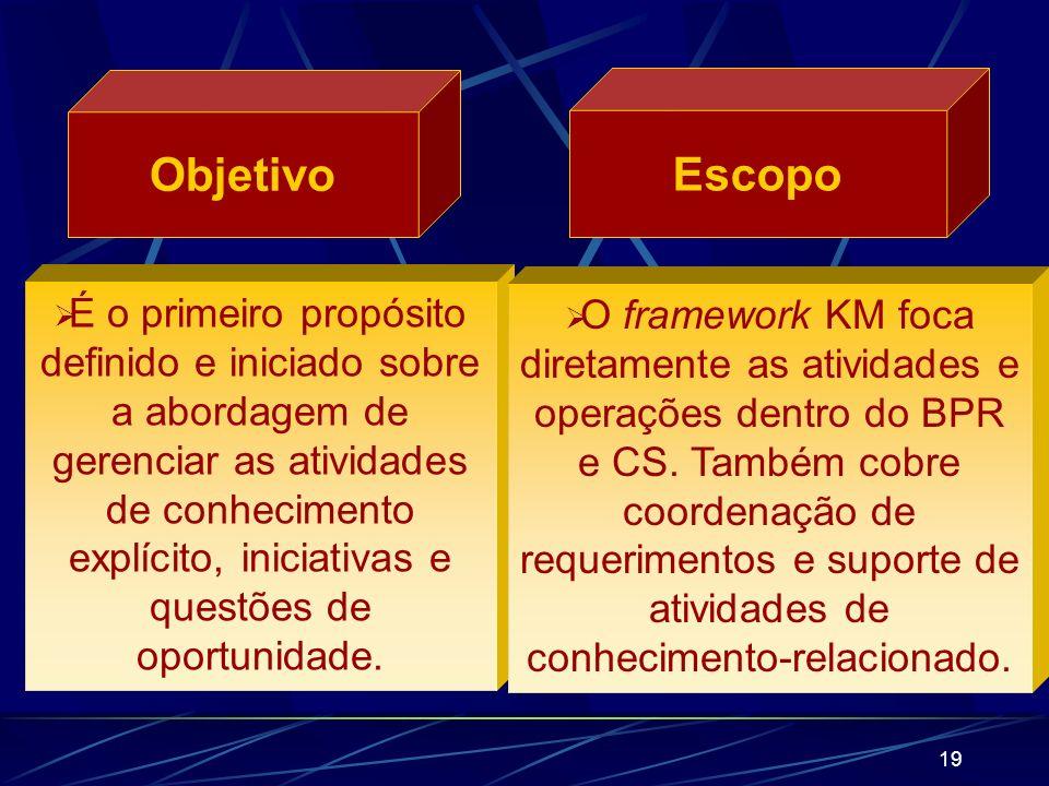 18 Necessidade Resultado da regra central de conhecimento de profissionais necessariamente representado no Umax. Explícito esforço de conhecimento rel