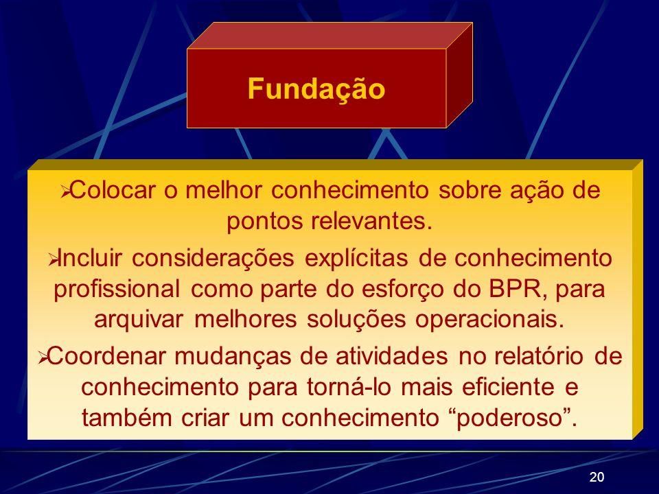 19 Objetivo É o primeiro propósito definido e iniciado sobre a abordagem de gerenciar as atividades de conhecimento explícito, iniciativas e questões