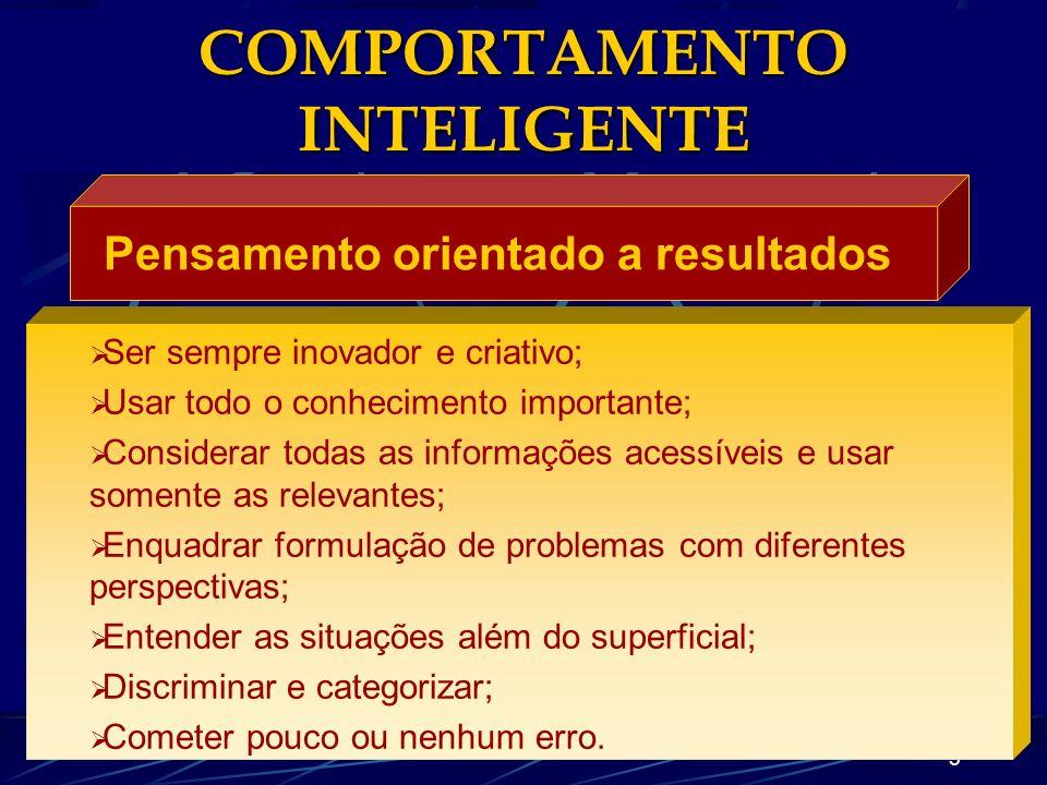 4 COMPORTAMENTO INTELIGENTE Posturas Apropriadas Adotar comportamento apropriado as situações; Antecipar futuras mudanças e planejá-las; Esforço adequ