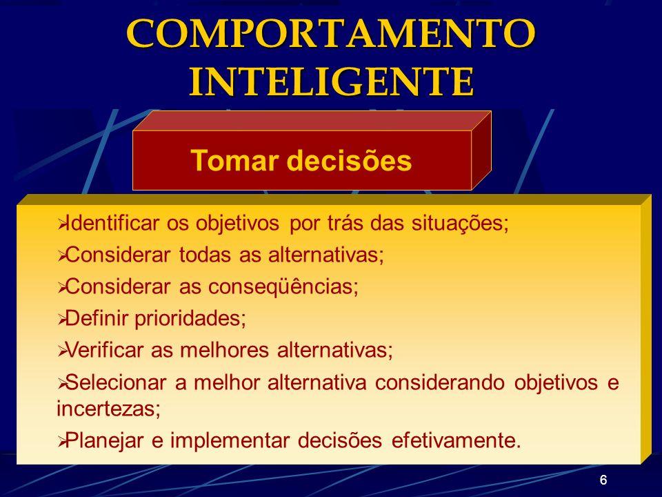 5 COMPORTAMENTO INTELIGENTE Pensamento orientado a resultados Ser sempre inovador e criativo; Usar todo o conhecimento importante; Considerar todas as