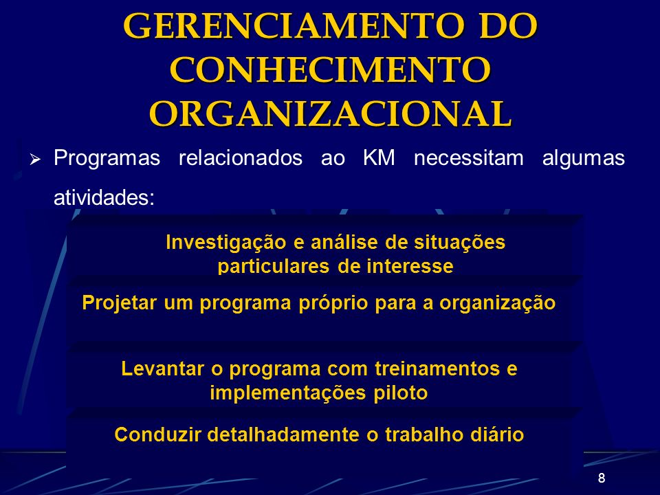 7 GERENCIAMENTO DO CONHECIMENTO ORGANIZACIONAL O gerenciamento do conhecimento visa permitir a empresa agir inteligentemente, tomar decisões criativas