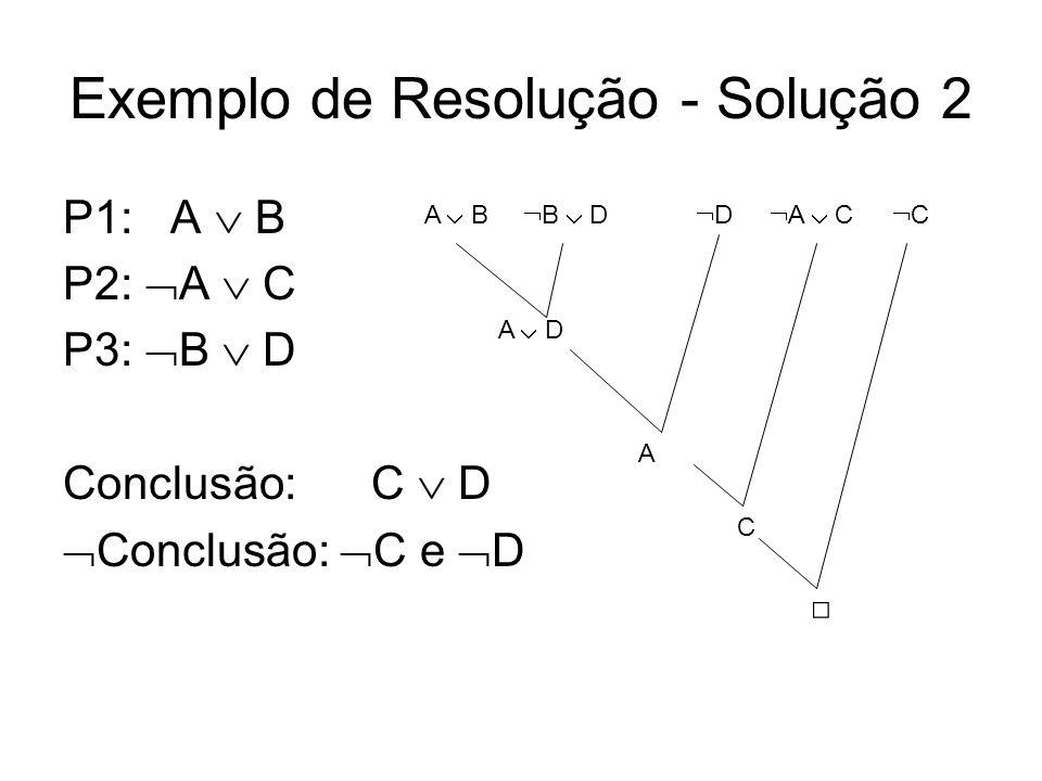 Exemplo de Resolução - Solução 2 P1: A B P2: A C P3: B D Conclusão: C D Conclusão: C e D A B A D B D C C D A A C