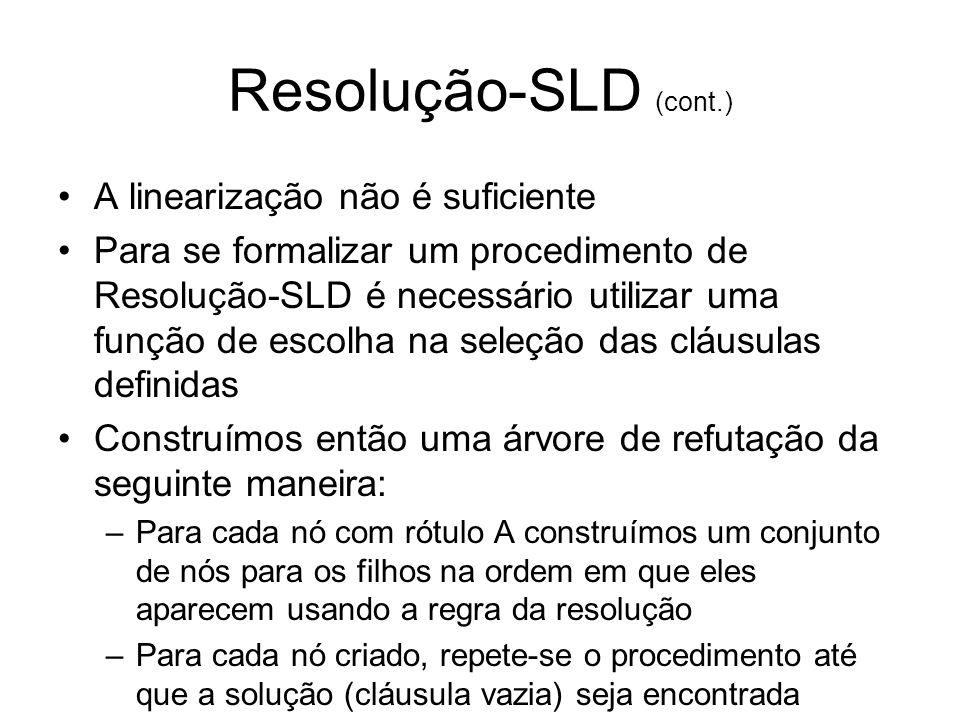 Resolução-SLD (cont.) A linearização não é suficiente Para se formalizar um procedimento de Resolução-SLD é necessário utilizar uma função de escolha