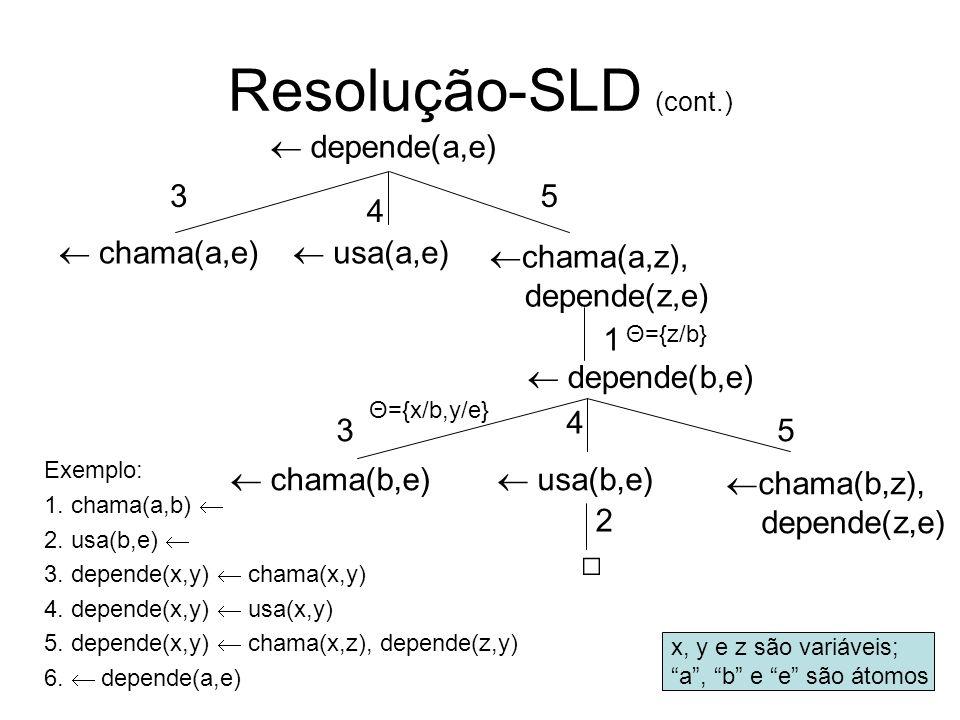 Resolução-SLD (cont.) Exemplo: 1. chama(a,b) 2. usa(b,e) 3. depende(x,y) chama(x,y) 4. depende(x,y) usa(x,y) 5. depende(x,y) chama(x,z), depende(z,y)