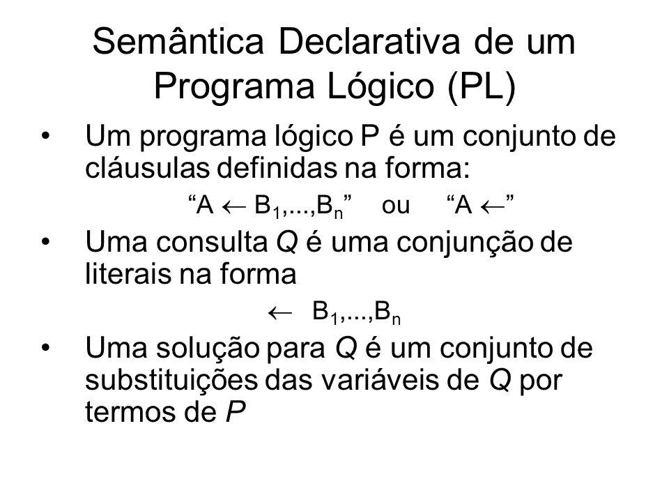 Semântica Declarativa de um Programa Lógico (PL) Um programa lógico P é um conjunto de cláusulas definidas na forma: A B 1,...,B n ou A Uma consulta Q