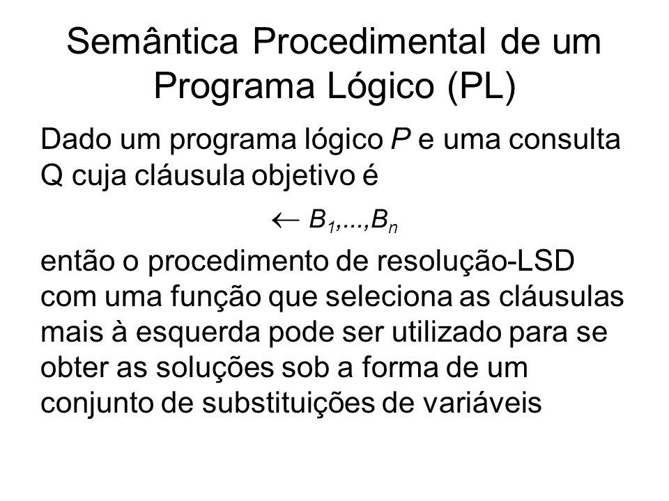 Semântica Procedimental de um Programa Lógico (PL) Dado um programa lógico P e uma consulta Q cuja cláusula objetivo é B 1,...,B n então o procediment