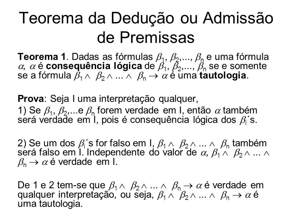 Teorema da Dedução ou Admissão de Premissas Teorema 1. Dadas as fórmulas 1, 2,..., n e uma fórmula, é consequência lógica de 1, 2,..., n se e somente