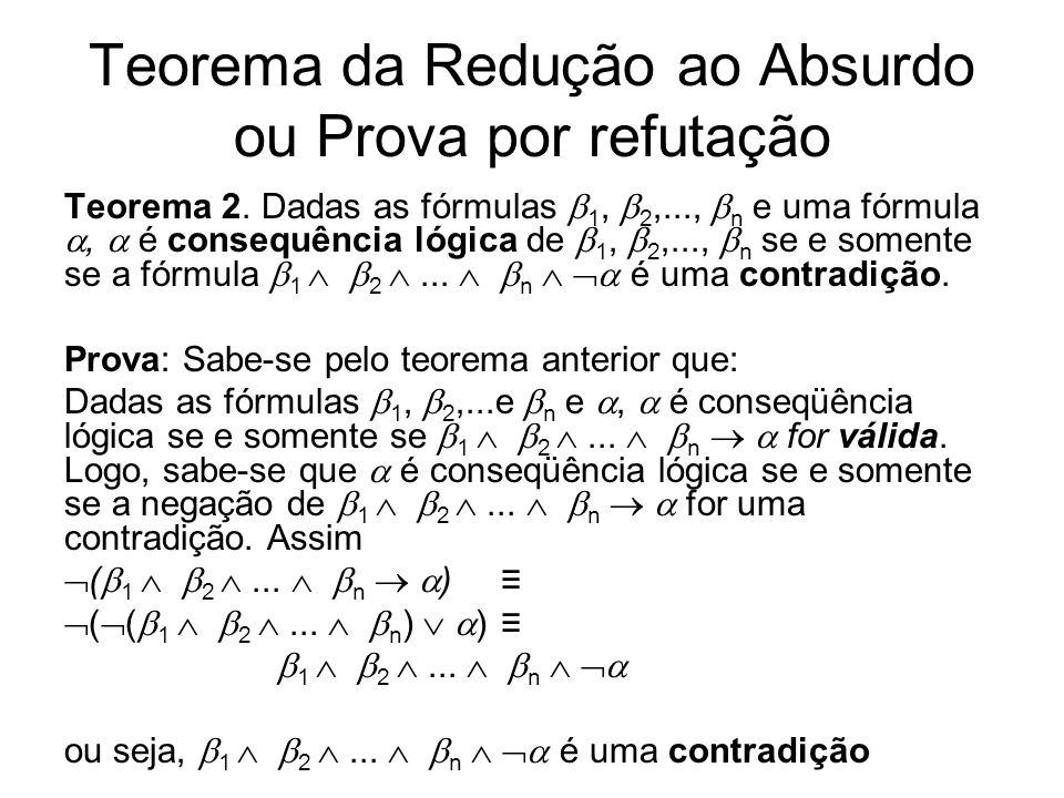Teorema da Redução ao Absurdo ou Prova por refutação Teorema 2. Dadas as fórmulas 1, 2,..., n e uma fórmula, é consequência lógica de 1, 2,..., n se e