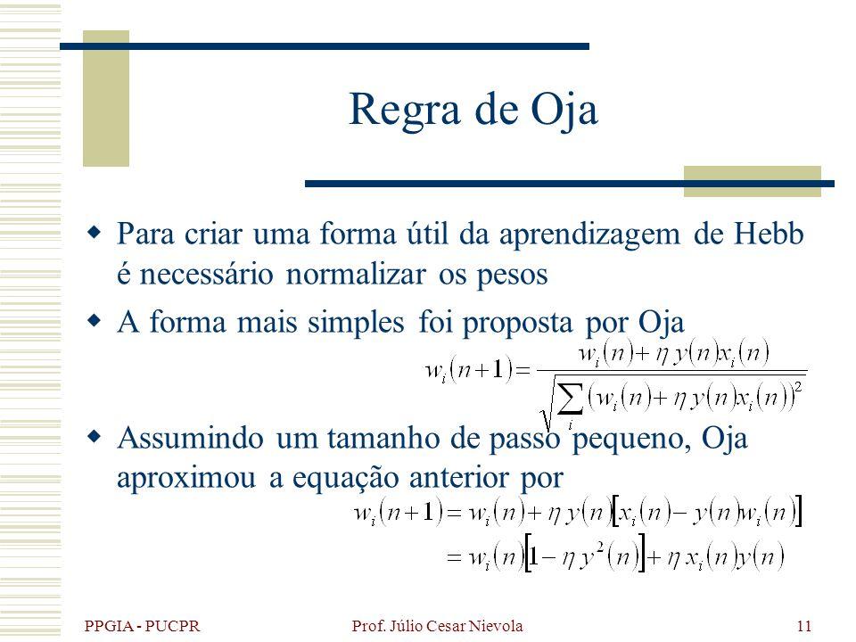 PPGIA - PUCPR Prof. Júlio Cesar Nievola11 Regra de Oja Para criar uma forma útil da aprendizagem de Hebb é necessário normalizar os pesos A forma mais