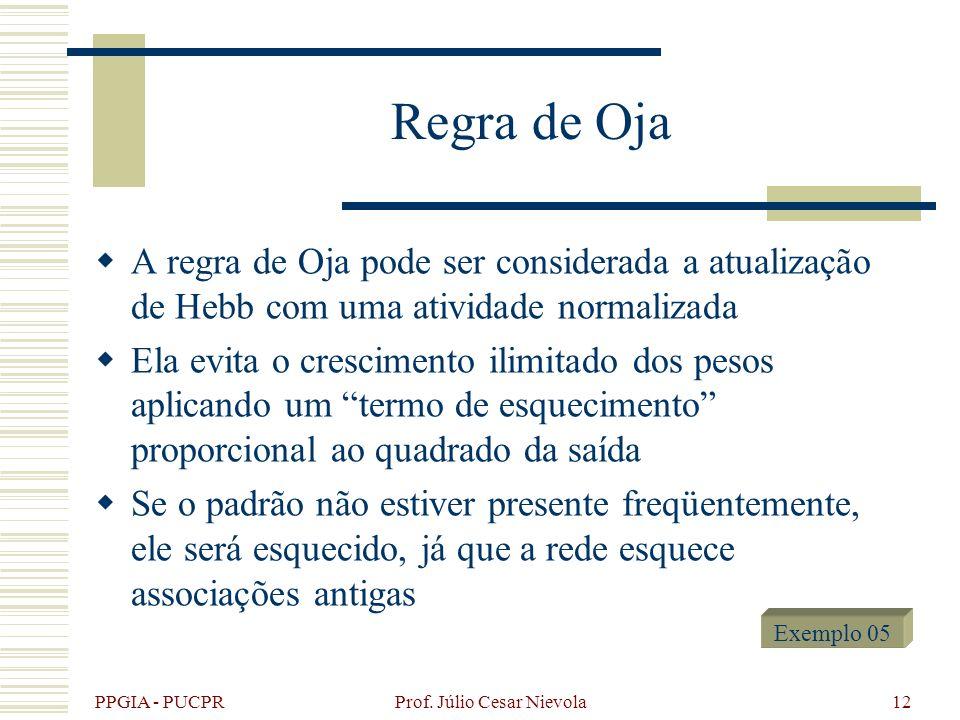 PPGIA - PUCPR Prof. Júlio Cesar Nievola12 Regra de Oja A regra de Oja pode ser considerada a atualização de Hebb com uma atividade normalizada Ela evi