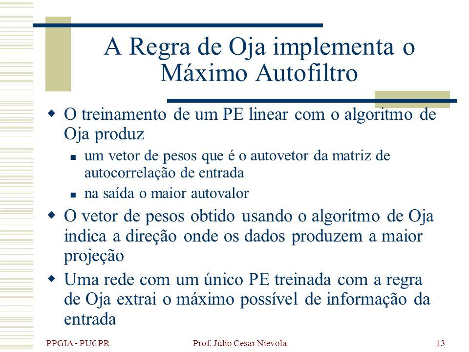 PPGIA - PUCPR Prof. Júlio Cesar Nievola13 A Regra de Oja implementa o Máximo Autofiltro O treinamento de um PE linear com o algoritmo de Oja produz um
