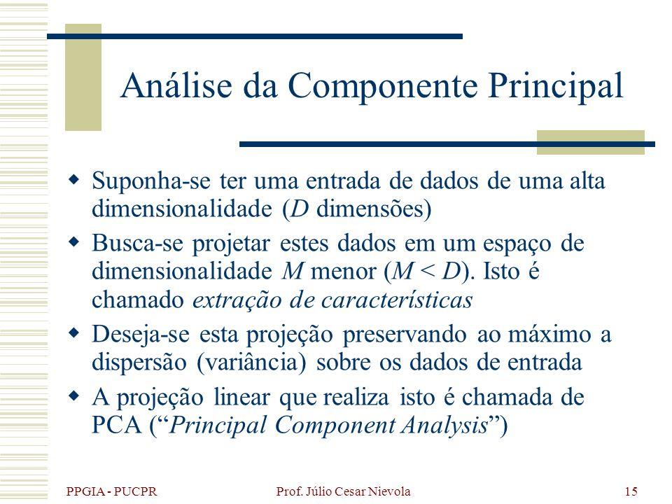 PPGIA - PUCPR Prof. Júlio Cesar Nievola15 Análise da Componente Principal Suponha-se ter uma entrada de dados de uma alta dimensionalidade (D dimensõe